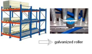 Gravity Roller System pictures & photos