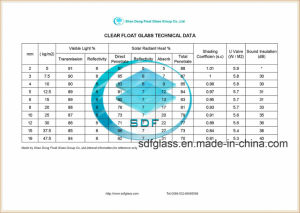 Clear Float Glass with CE, ISO (2 TO 19 mm) pictures & photos