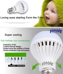 E27/ B22/ E45 LED Flashlight Bulb with CE Approved pictures & photos