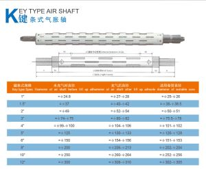Key Type Air Shaft Aluminium Alloy for Slitting Machine pictures & photos