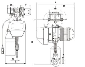 25t Electric Trolley Type Chain Hoist pictures & photos
