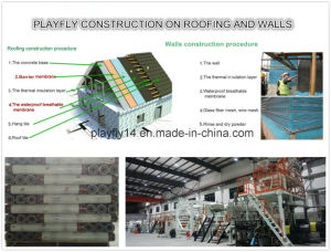 Playfly High Polymer Composite Breathable Waterproof Membrane for Wall and Roof (F-100) pictures & photos