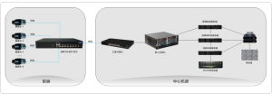 8e+2g 8 Poe Port and 2 Gigabit Ethernet Port Network Switch pictures & photos