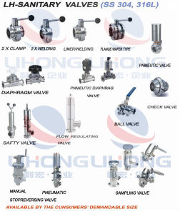Stainless Steel Sanitary Valve pictures & photos