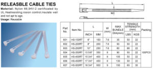 Cable Tie pictures & photos