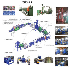 Bottle Recycling Line pictures & photos
