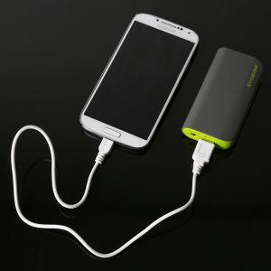 Wholesale Mobile Phone 2600 mAh Power Bank