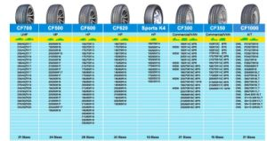 Outlined White Letter Car Tyre with Good Quality CF1000 pictures & photos