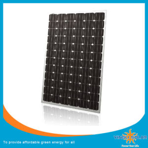 Yingli Brand High Quality Mono Solar Panel (SZYL-M100-18) pictures & photos
