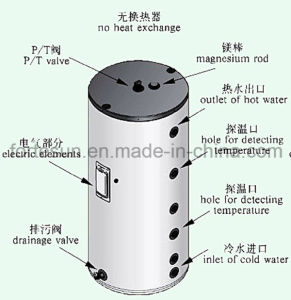 Big Capacity High Pressure Stainless Steel Hot Water Tank pictures & photos