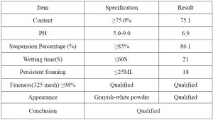 High-Efficiency Fungicide- Chlorothalonil 98% Tc, 72% Sc, 50% Sc and 75% Wp pictures & photos