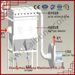 China Hot Selling Pulse Bag Dust Cartridge Filter pictures & photos