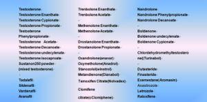 Stanozolol Winstrol Powder for Bodybuilding pictures & photos