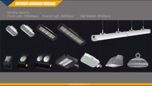 3 Warranty Years Ultra-Slim COB 50W PIR Sensor LED New Camping Lights pictures & photos