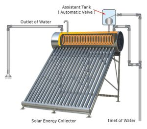 Closed Loop Pre-Heated Pressurized Solar Water Heater pictures & photos