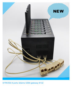 8 Ports 32 SIM Cards GSM FWT gsm gateway With Imei Change & sim rotation pictures & photos