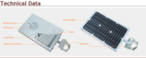 15W Integrated LED Solar Street Light with 5 Years Warranty pictures & photos