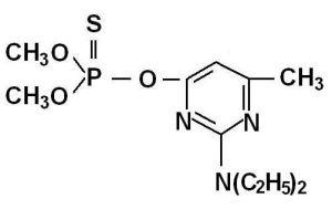 Pirimiphos-Methyl 50 EC