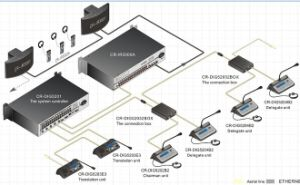 IR Simultaneous Interpretation System - Full Digital 16 Channels