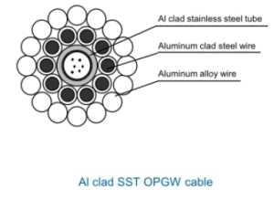 Aluminium Clad Stainless Steel Tube Opgw