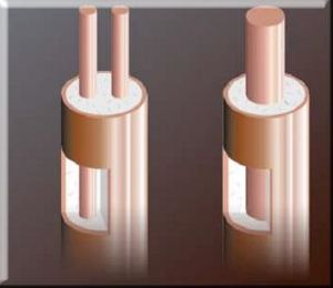 Copper Sheathed Micc Heating Cable