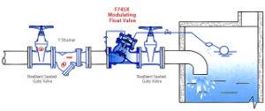 F745X Float Control Valve pictures & photos