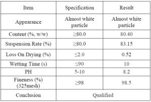 High-Efficiency Herbicide- Diuron 98% Tc, 80%Wdg, 80%Sc and 80%Wp pictures & photos
