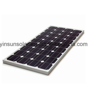 250W PV Renewable Energy Power Solar Module Solar Panel pictures & photos