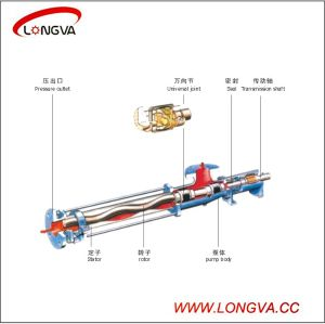 Food Grade G Series of Single Screw Pump pictures & photos