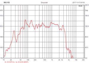 15-2210r Professional Audio Loudspeaker Woofer 700W pictures & photos
