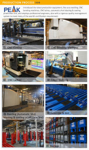 8000lbs Chain-Drived Compact Line Two-Post Lift with Competitive Price (208) pictures & photos
