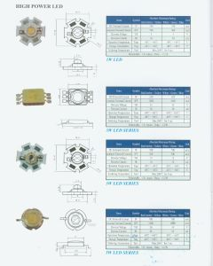 High Power LED pictures & photos