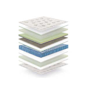 Home and Hotel Used Individual Pocket Spring Mattress (FB871) pictures & photos
