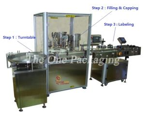 Alcohol Filling Stoppering Capping Labeling Machine pictures & photos