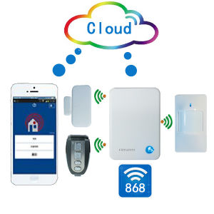 Wireless Mobile Call Home Burglar Alarm System Intercom Wireless Home Security SMS and Dialing Alarm