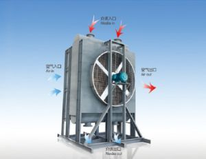 Plate Air Cooler Used for Petroleum, Industrial, Chemical, Metallurgy etc. pictures & photos