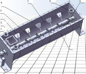 Continuous Single Shaft Paddle Mixers pictures & photos
