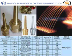 Straight Jetting Nozzle in Brass pictures & photos
