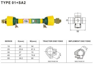 Pto Shaft 01+SA2 Cardan Joint for Agriculture Machinery pictures & photos