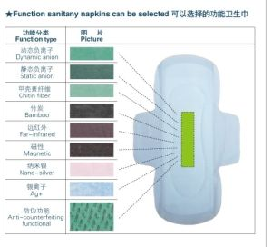 Anion Super Absorption Sanitary Pad/Sanitary Napkin (240mm, 280mm, 155mm) pictures & photos