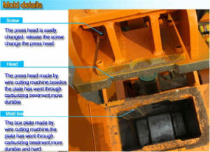 Hr1-20 Cheap Hydraform Brick Mold Manufacturer pictures & photos