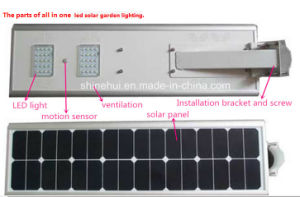 Solar System Light for Street Light Manufacturer Price pictures & photos