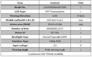"4.3"" WQVGA 480*272 700nits High BrightnessTFT LCD Display pictures & photos"