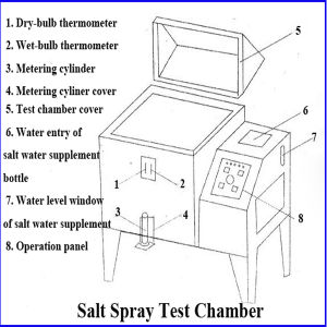 Ysst-270 Salt Fog Test Machine with Professional Team pictures & photos