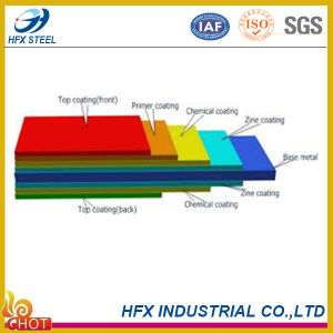 Z60 Prepainted Steel Coil From Factory pictures & photos