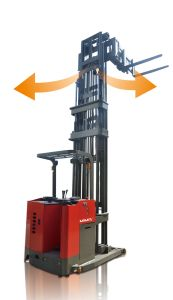 3-Way Electric Pallet Stacker (Tc) pictures & photos