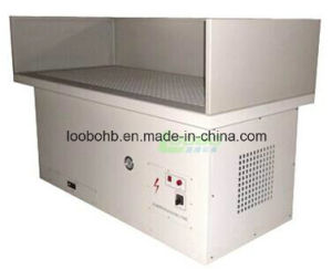 Grinding Polishing Dust Collector From Loobo Manufacture pictures & photos