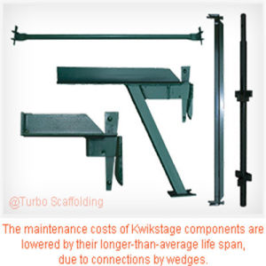 Kwikstage Scaffolding System/Scaffold Ledger/Scaffold Standard/Scaffold Base Jack pictures & photos