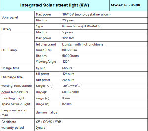 8W IP65 All in One Solar Street Light pictures & photos