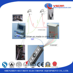 Color underground vehicle scanning system for prison, mall, building entrance pictures & photos